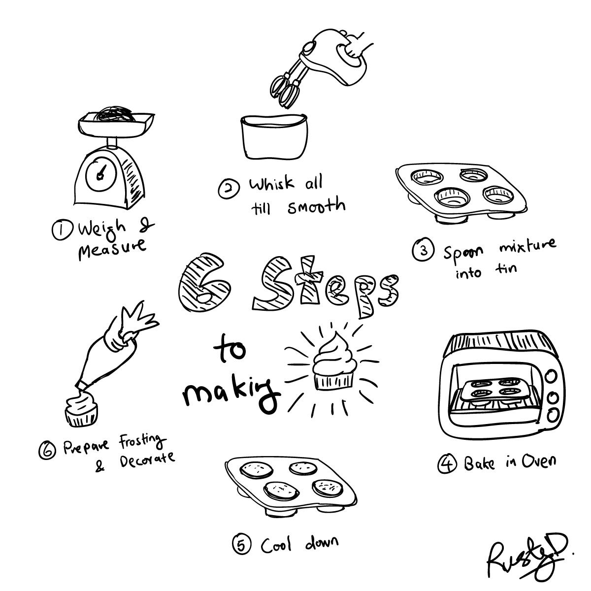 how to make cupcakes step by step