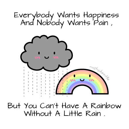 Rainbow and Cloud Happiness Quote